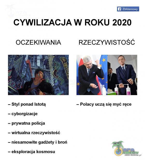 CYWILIZACJA W ROKU 2020 OCZEKIWANIA RZECZYWISTOŚĆ — Styl ponad Istotą — Polacy uczą się myć ręce — cyborgizacje — prywatna policja — wirtualna rzeczywistość — niesamowite gadżety i broń — eksoracja kosmosu