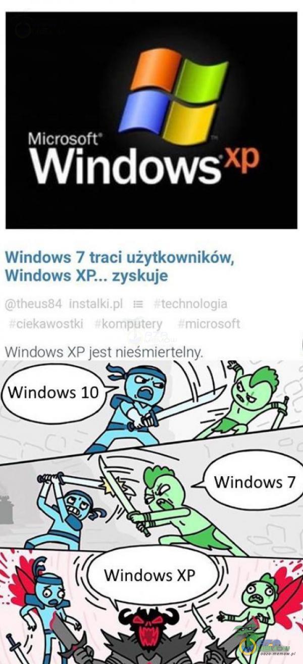 Microsoft• WindowsXP Windows 7 traci użytkowników, Windows zyskuje theus84 instalki technologia ciekawostki komputery microsoft Windows XP jest nieśmiertelny. Windows 10 Windows 7 X. Windows XP )