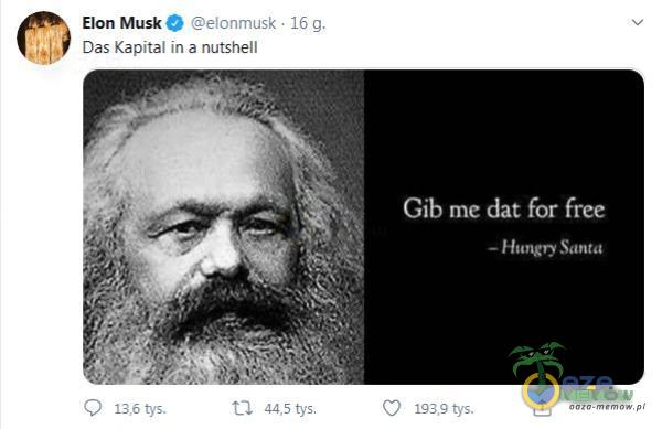 Elon Musk Zy r Tłas Kapital Ina nur SZ LYN