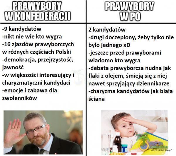 PRAWYBORY W KONFEDERACJI -9 kandydatów -nikt nie wie kto wygra -16 zjazdów prawyborczych w różnych częściach Polski -demokracja, przejrzystość, jawność -w większości interesujący i charyzmatyczni kandydaci -emocje i zabawa dla zwolenników PRAWYBORY 2 kandydatów -drugi doczepiony,...
