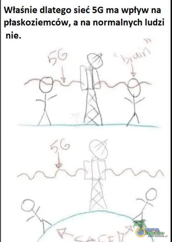 Właśnie dlatego sieć 5G ma wpływ na płaskoziemców, a na normalnych ludzi nie.