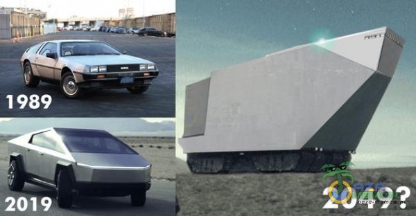 1989 2019 2049?