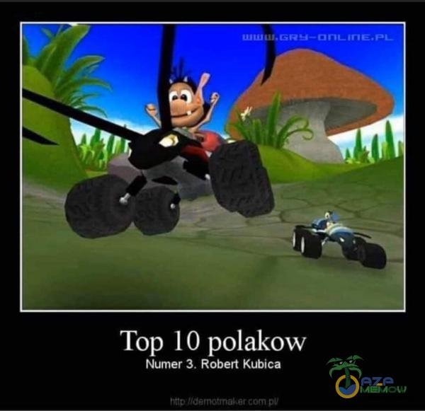 Top [0 polakow Numer 3 Robert Kubica
