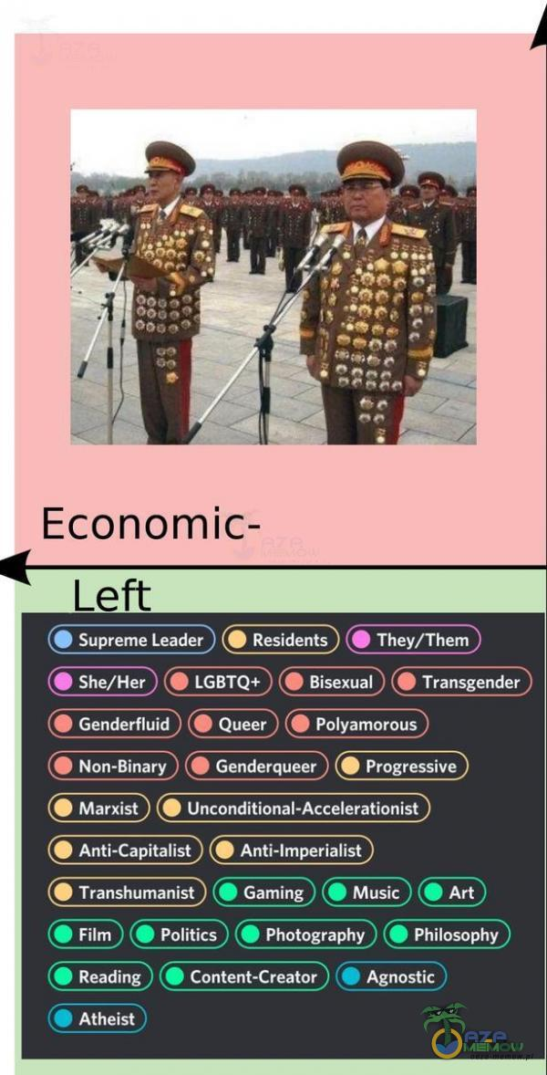 18 Marxist ) (68 Unconditionzl-Aczelerationist | (8 AntieCapitalist | (© Antimperalist | Transhumanist arasnirej (0 full:2