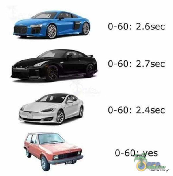 0-60: 0-60: 0-60: 0-60: yes