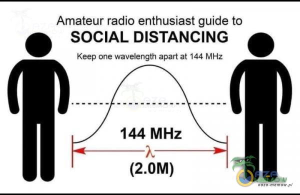 Amateur radio enthusiast guide to im SOCIAL DISTANCING a: Keep onie wavelengin apar at 144 MHz