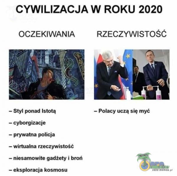 CYWILIZACJA W ROKU 2020 OCZEKIWANIA RZECZYWISTOŚĆ Styl ponad Istotą = Polacy wczą się myć — cyborgizacje — prywatna policja — wirtualna rzeczywistość = niesamowite gadźety i broń — eksoracja kostmosiu