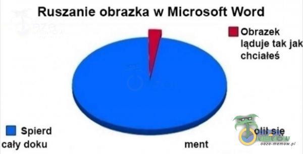Ruszanie obrazka w Microsoft Word M Obrazek - łąduje tak Jax 1 , chclałeż . - M Spierd olit sty cały doku ment