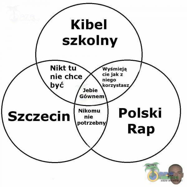 Kibel szkolny Nikt tu nie chce być Wyśmieją cie jak z niego Jebie Gównem Nikomu Szczecin nie potrzebn Polski Rap