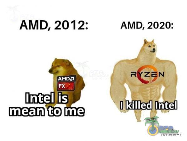 AMD, 2012: AMD, 2020: ( > ijkiliedintel