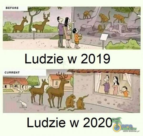 Ludzie w 2020 o